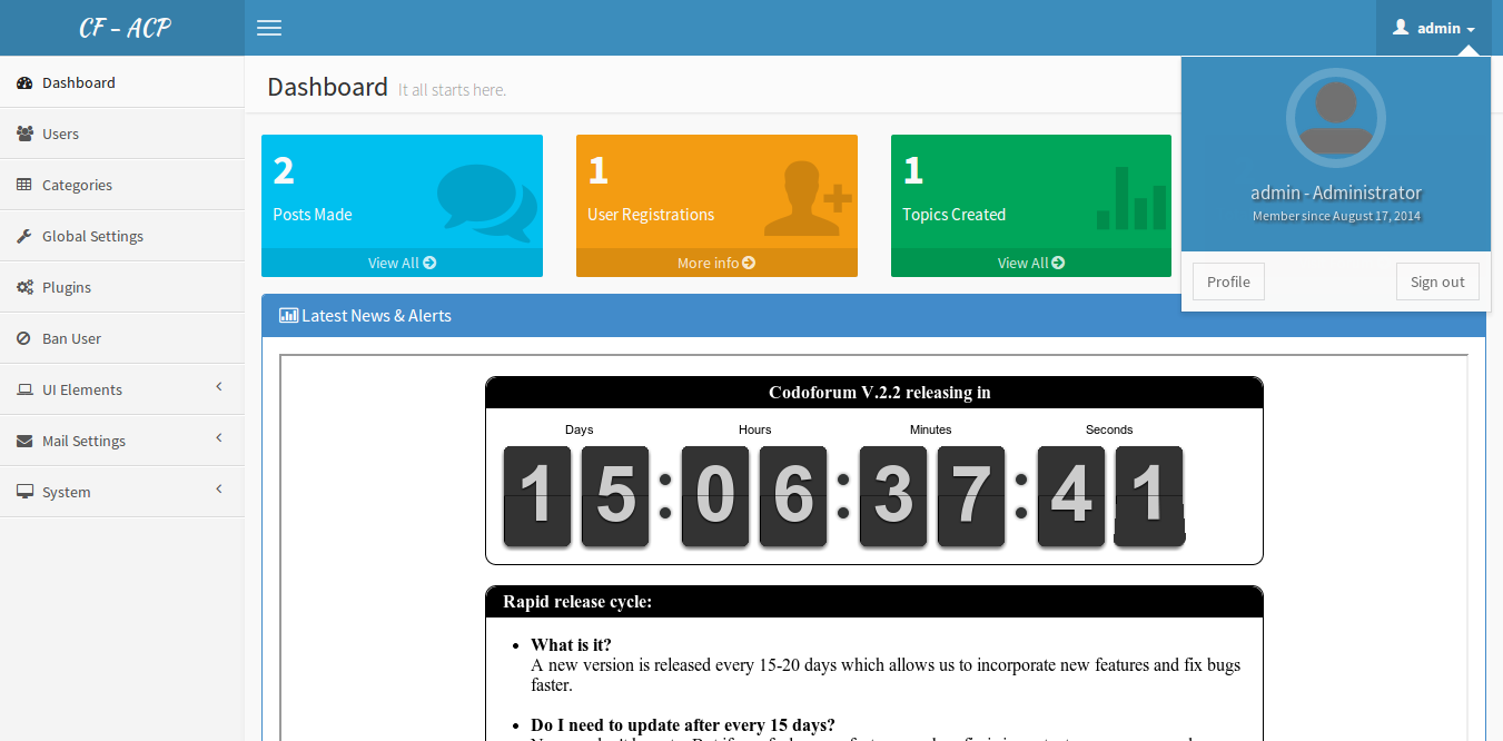 codoforum backend dashboard