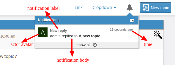 forum notification annotation